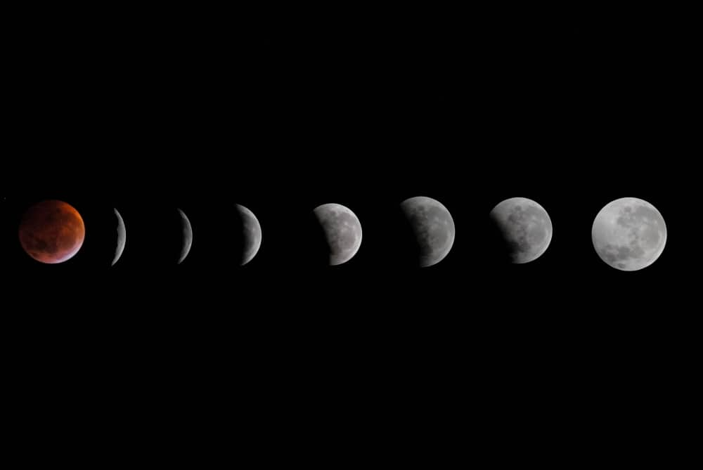 Phases of partial lunar eclipse
